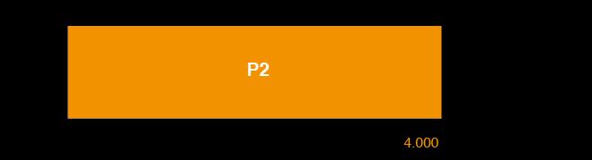 Lame PS 80 Autobloquante